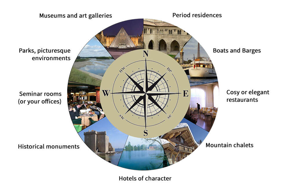 a wide suggestion of seminar locations from hotel meeting rooms to historical sites in France and abroad
